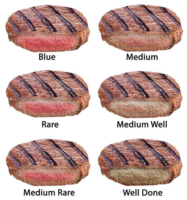 how-do-you-cook-a-steak-medium-rare